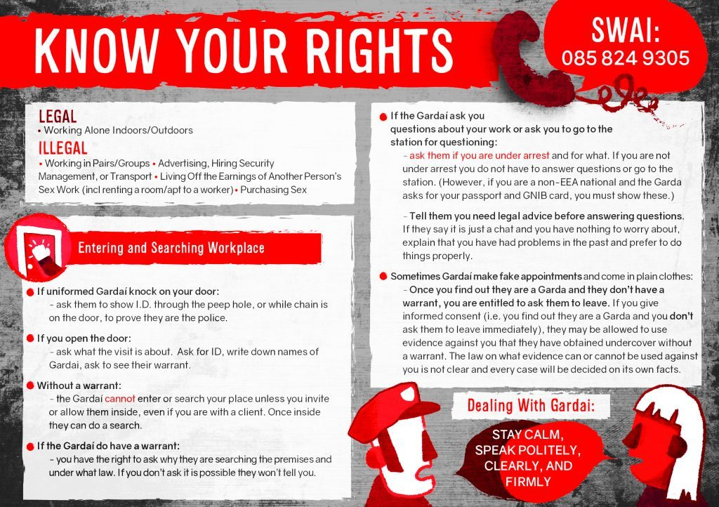 SWAI know your rights card. Detailing rights for sex workers